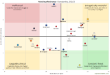 Championship – attack and defence 2012/13
