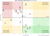 Attack & Defence: Ligue 1