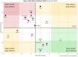 Attack & Defence: Ligue1