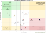 Ligue 1 attack & defence update
