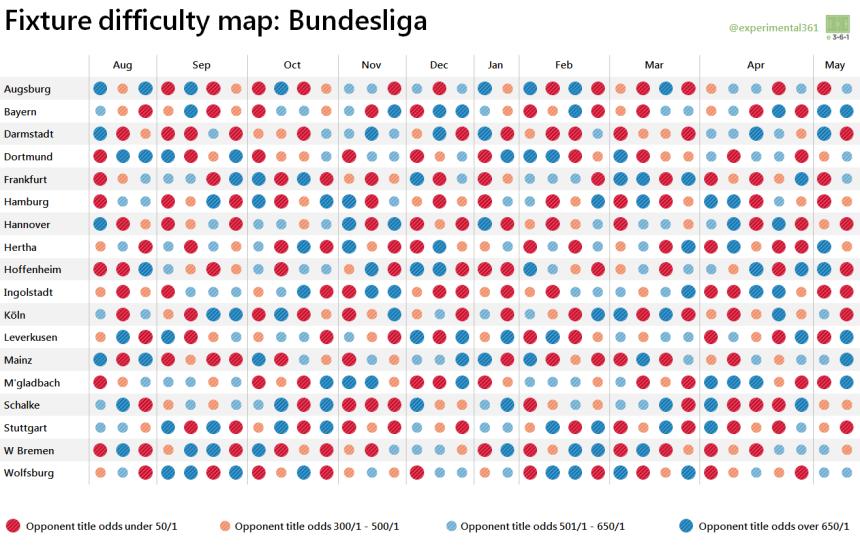 Bundesliga fixture map 2015-16