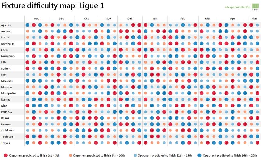 Ligue 1 fixture map 2015-16