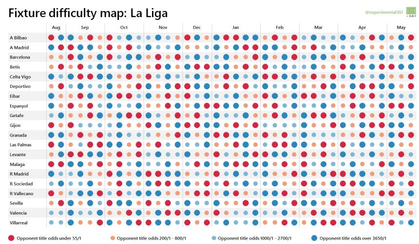 La Liga fixture map 2015-16