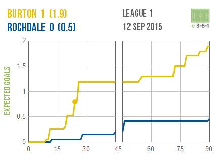 2015-09-12 Burton Rochdale