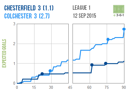 2015-09-12 Chesterfield Colchester