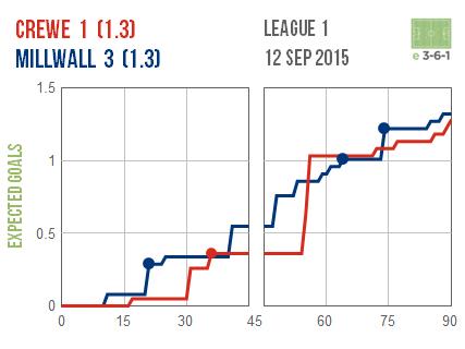 2015-09-12 Crewe Millwall