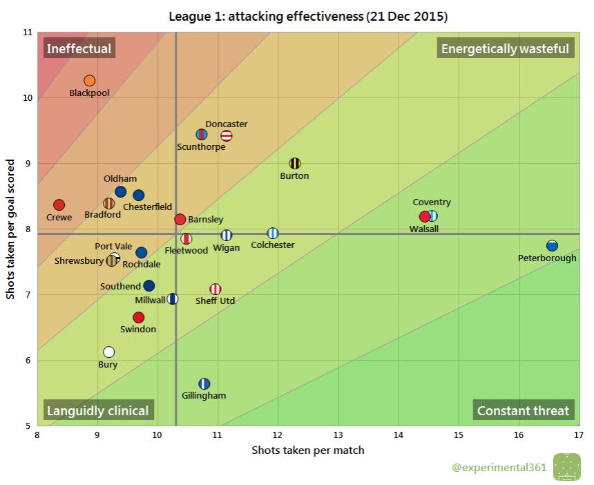 L1 att eff 2015-12-21