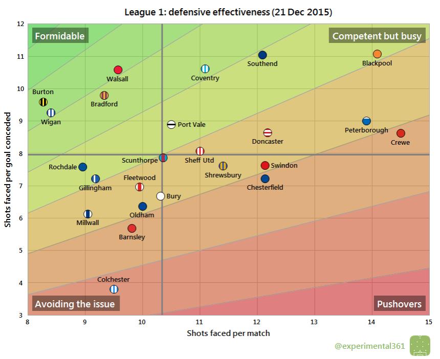 L1 def eff 2015-12-21