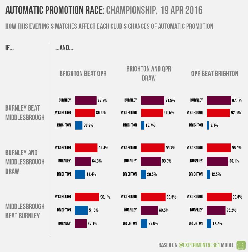 CH auto prom scenarios 2016-04-19