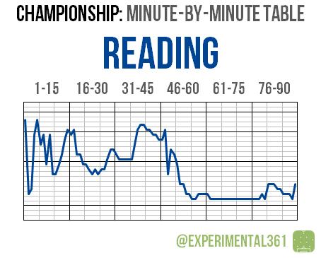 CH 2015-16 MBM 17 Reading