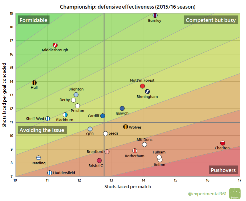 CH def 2015-16 final