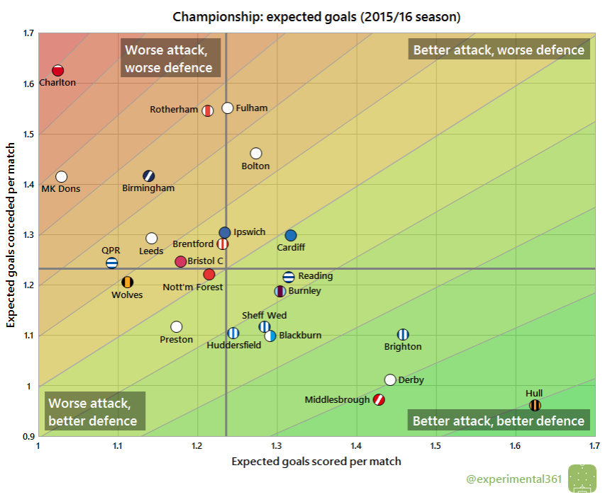 CH EG 2015-16 final