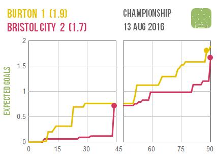2016-08-13 Burton Bristol C