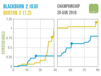 2016-08-20 Blackburn Burton