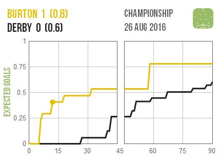 2016-08-26 Burton Derby