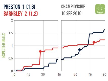 2016-09-10-preston-barnsley