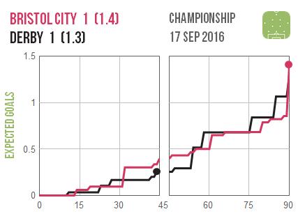 2016-09-17-bristol-c-derby