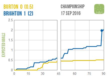 2016-09-17-burton-brighton