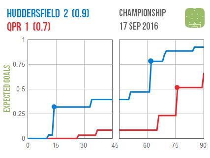 2016-09-17-huddersfield-qpr