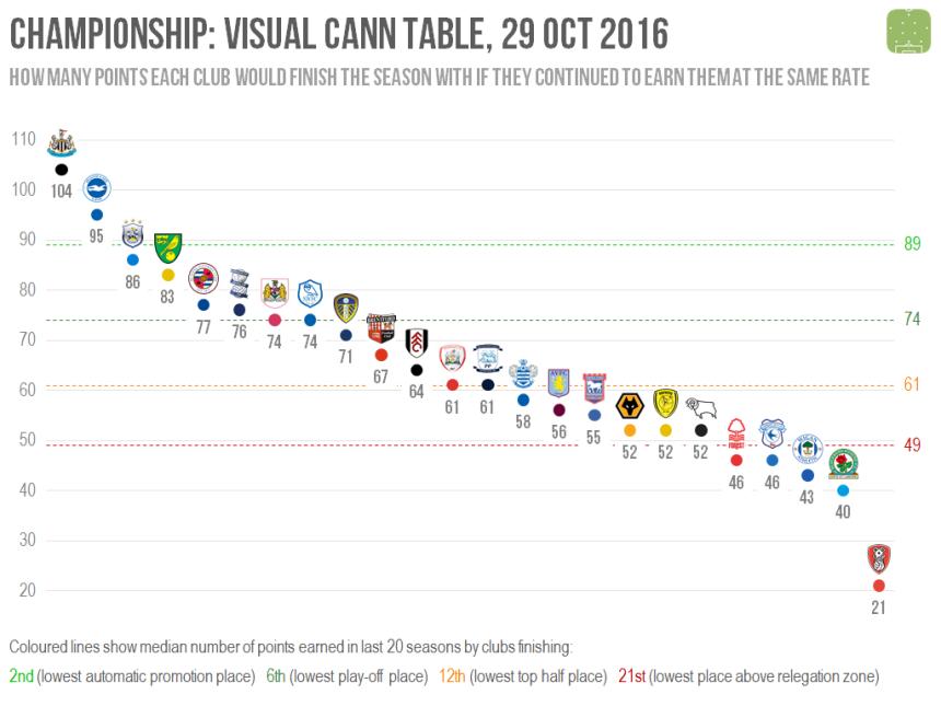 ch-cann-2016-10-29