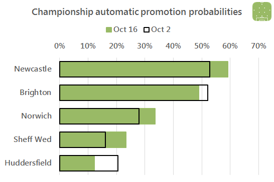 ch-promotion-race-2016-10-16