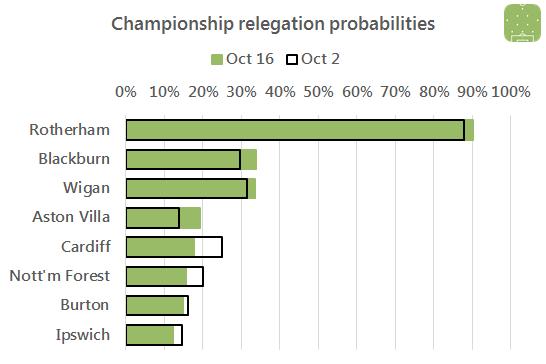 ch-relegation-battle-2016-10-16