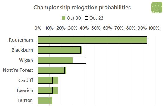 ch-relegation-change-2016-10-30