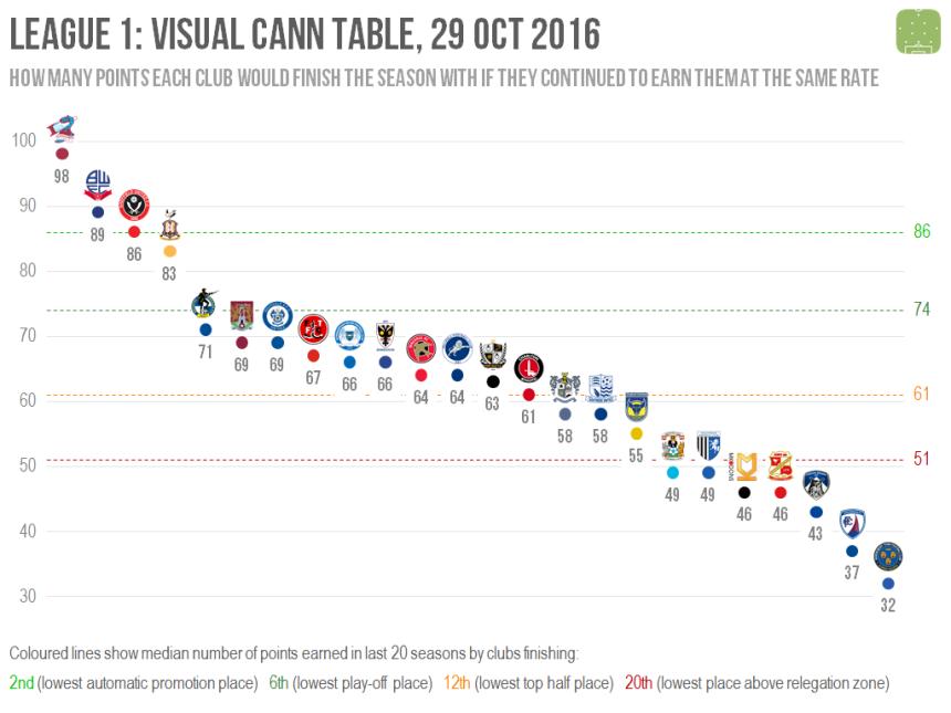 l1-cann-2016-10-29
