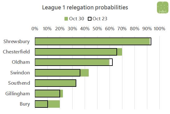 l1-relegation-change-2016-10-30