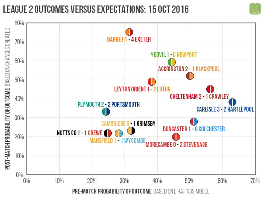l2-outcomes-2016-10-15