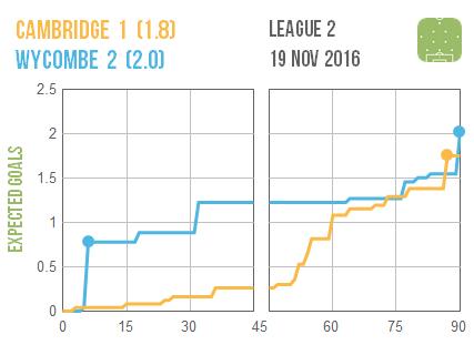 2016-11-19-cambridge-wycombe