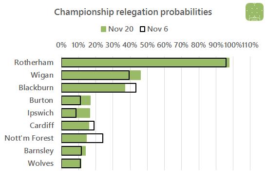 2016-11-20-ch-relegation