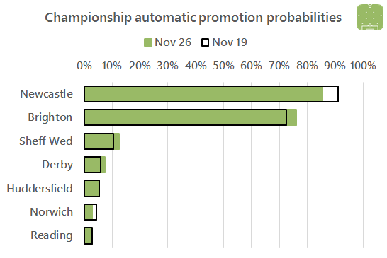 ch-promotion-2016-11-26