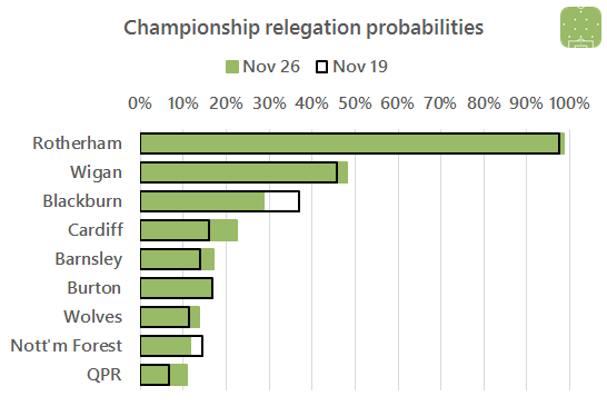 ch-relegation-2016-11-26