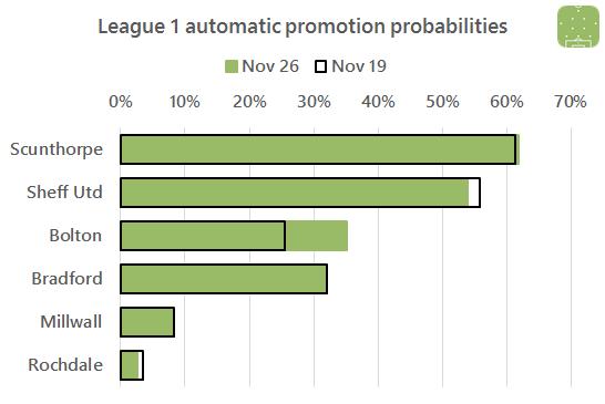 l1-promotion-2016-11-26