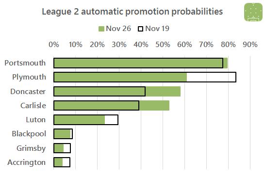 l2-promotion-2016-11-26