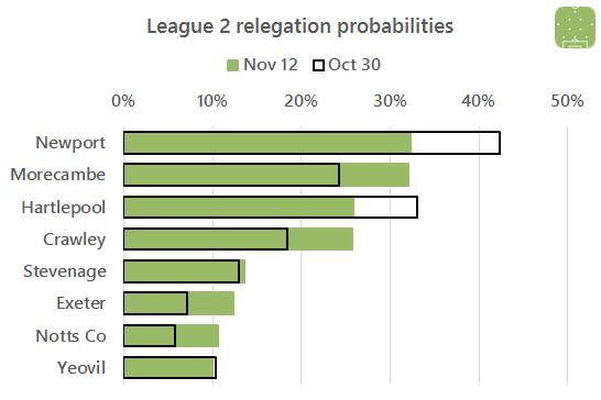l2-relegation-2016-11-12