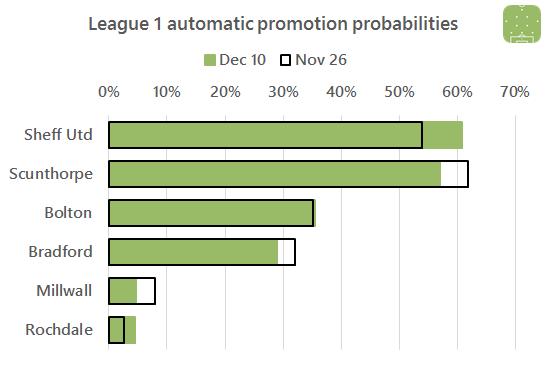 2016-10-12-l1-promotion
