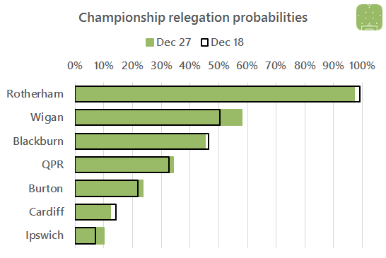 2016-12-27-ch-relegation