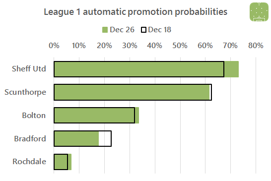 2016-12-27-l1-promotion