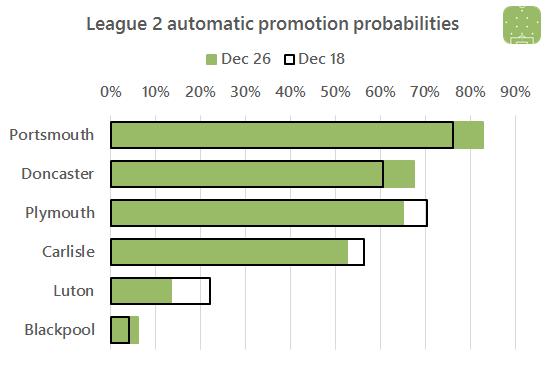 2016-12-27-l2-promotion