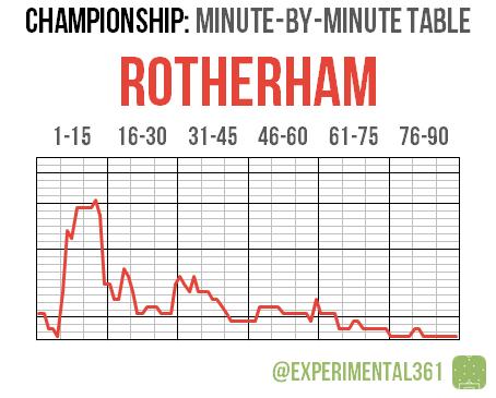 ch-mbm-2016-12-23-24-rotherham
