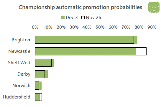ch-promotion-2016-12-03
