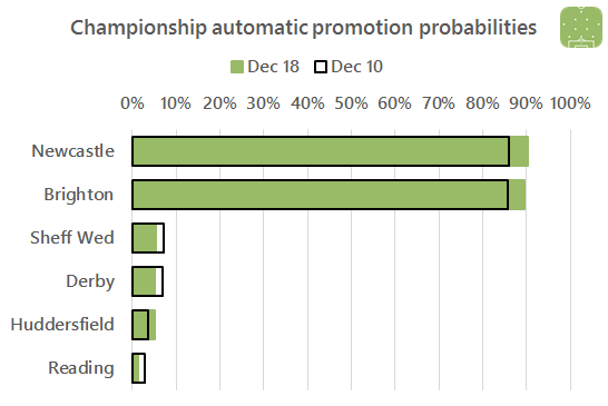 ch-promotion-2016-12-17