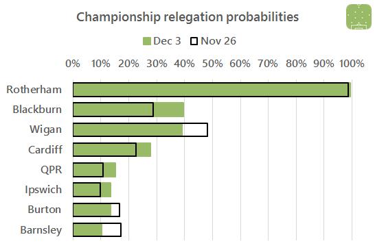 ch-relegation-2016-12-03