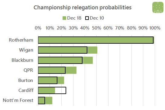 ch-relegation-2016-12-17
