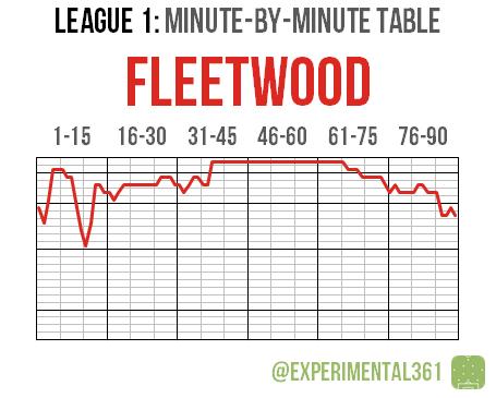 l1-mbm-2016-12-23-08-fleetwood