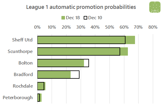 l1-promotion-2016-12-17