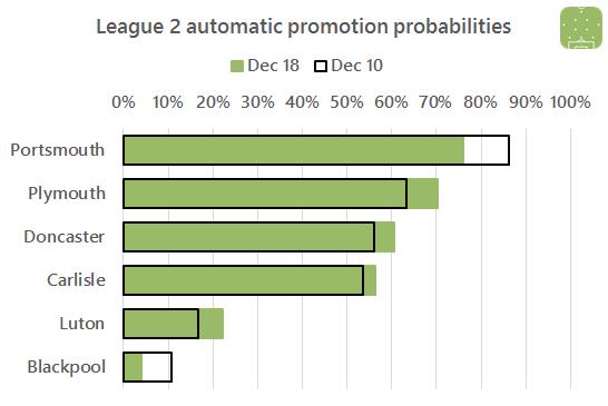 l2-promotion-2016-12-17