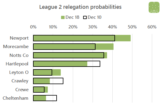 l2-relegation-2016-12-17